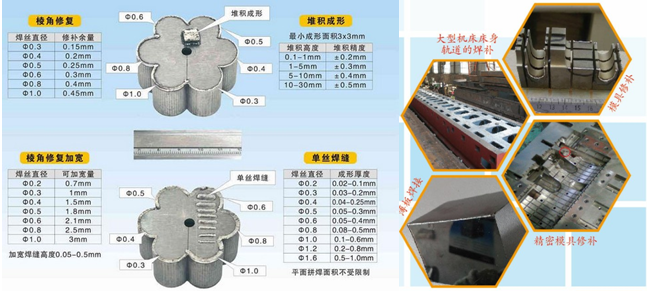 焊机风扇电容接线图解